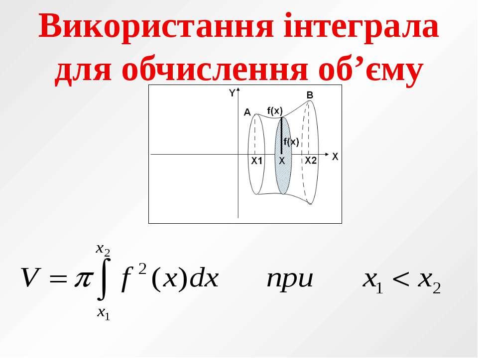 Використання інтеграла для обчислення об'єму