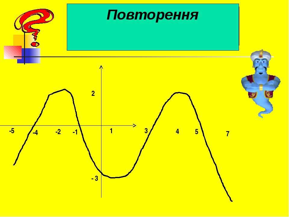 Нулі функції -5 -4 -2 -5 -1 1 3 4 7 5 2 - 3 ПРОМІжКИ ЗНАКОСТАЛОСТІ Проміжки з...