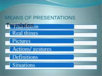 MEANS OF PRESENTATIONS