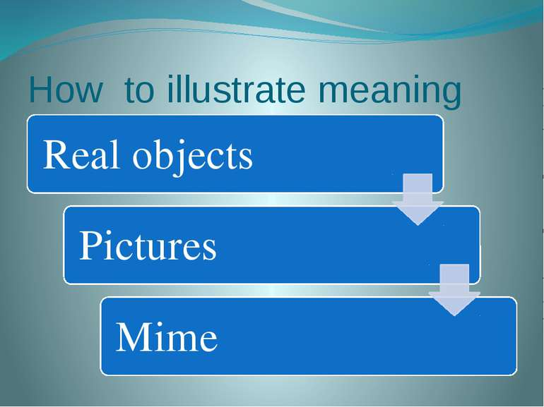 How to illustrate meaning