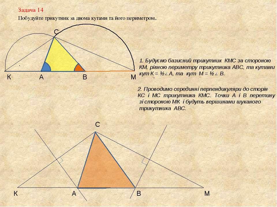Задача 14 Побудуйте трикутник за двома кутами та його периметром. А В С К М 1...