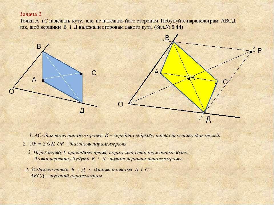 Задача 2 Точки А і С належать куту, але не належать його сторонам. Побудуйте ...