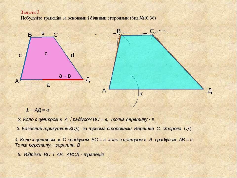 Задача 3 Побудуйте трапецію за основами і бічними сторонами (8кл.№10.36) с а ...