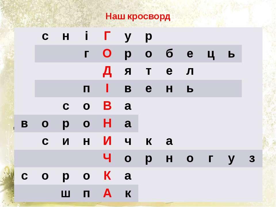 Наш кросворд с н і Г у р г О р о б е ц ь Д я т е л п І в е н ь с о В а в о р ...