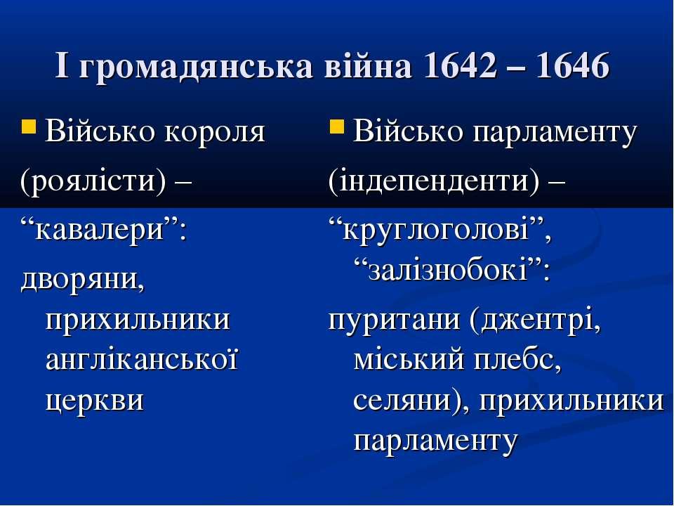"""І громадянська війна 1642 – 1646 Військо короля (роялісти) – """"кавалери"""": двор..."""