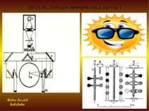 Як П.М.Лебедєв виміряв тиск світла ? Відео дослід Лебедєва