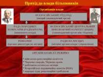 Прихід до влади більшовиків Організація влади ВСЕРОСІЙСЬКИЙ З'ЇЗД РАД (вищий ...
