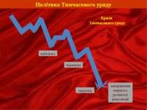 Політика Тимчасового уряду квітнева Кризи Тимчасового уряду червнева липнева ...
