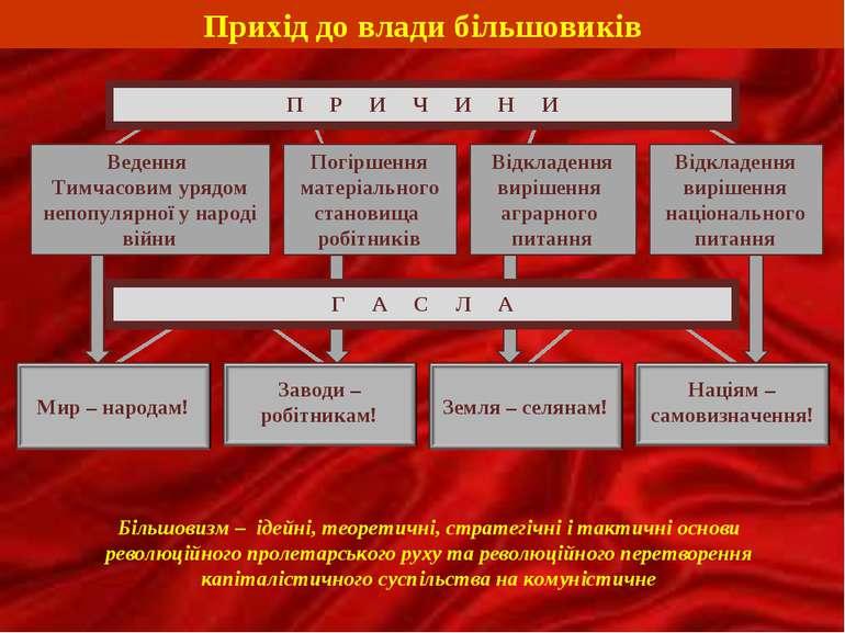 Прихід до влади більшовиків Більшовизм – ідейні, теоретичні, стратегічні і та...