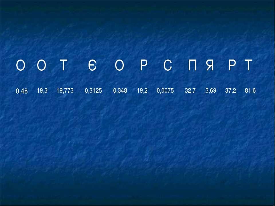 О О Т Є О Р С П Я Р Т 0,48 19,3 19,773 0,3125 0,348 19,2 0,0075 32,7 3,69 37,...