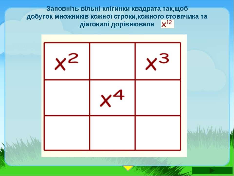Заповніть вільні клітинки квадрата так,щоб добуток множників кожної строки,ко...