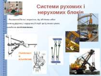 Системи рухомих і нерухомих блоків Вантажопідйомні механізми, які являють соб...