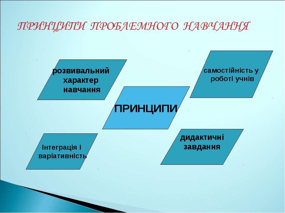 ПРИНЦИПИ дидактичні завдання Інтеграція і варіативність розвивальний характер...
