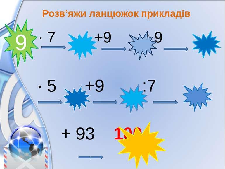 Розв'яжи ланцюжок прикладів ∙ 7 +9 : 9 ∙ 5 +9 :7 + 93 100 9 :