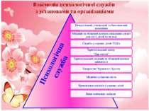 Взаємодія психологічної служби з установами та організаціями Психологічна служба