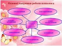 Основні напрямки роботи психолога