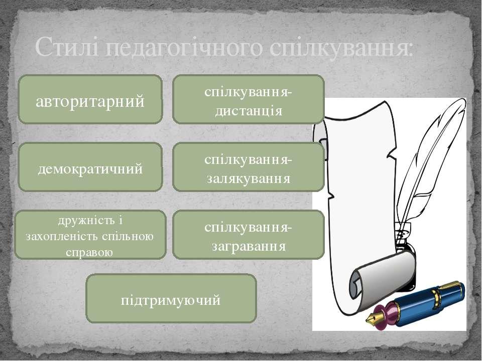 Стилі педагогічного спілкування: авторитарний демократичний дружність і захоп...