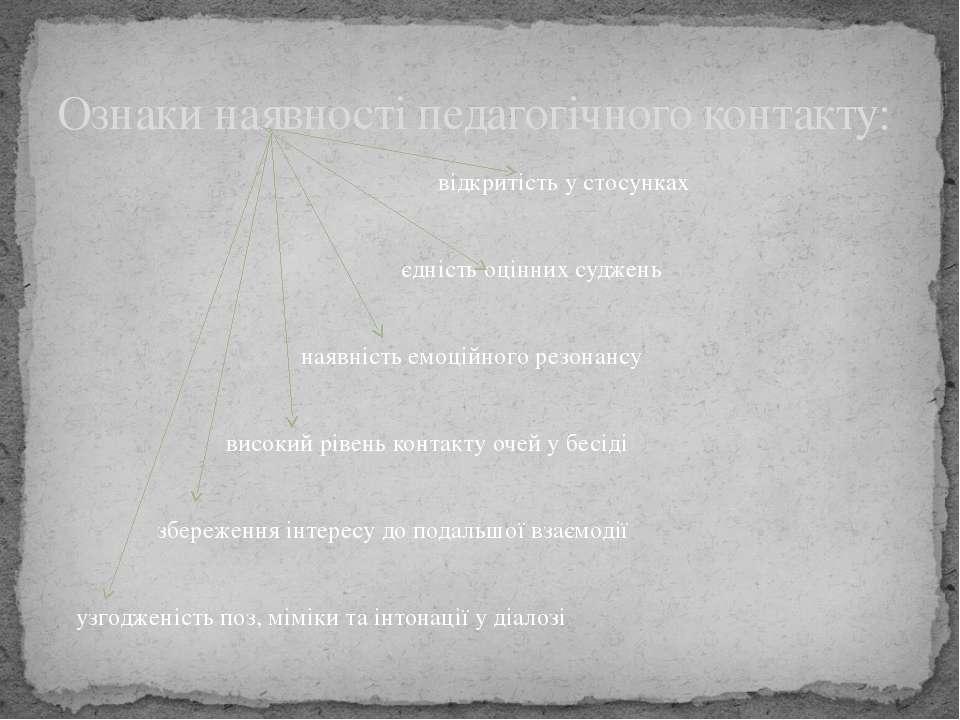 відкритість у стосунках єдність оцінних суджень наявність емоційного резонанс...