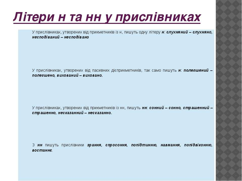 Літери н та нн у прислівниках У прислівниках, утворених від прикметників із н...