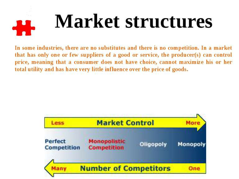 In some industries, there are no substitutes and there is no competition. In ...
