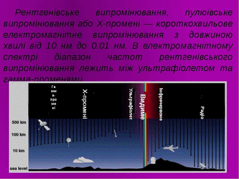 Рентгенівське випромінювання, пулюївське випромінювання або Х-промені — корот...