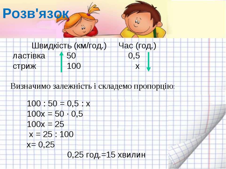 Розв'язок Швидкість (км/год.) Час (год.) ластівка 50 0,5 стриж 100 х Визначим...