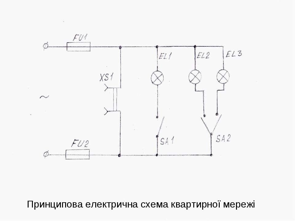 Принципова електрична схема квартирної мережі