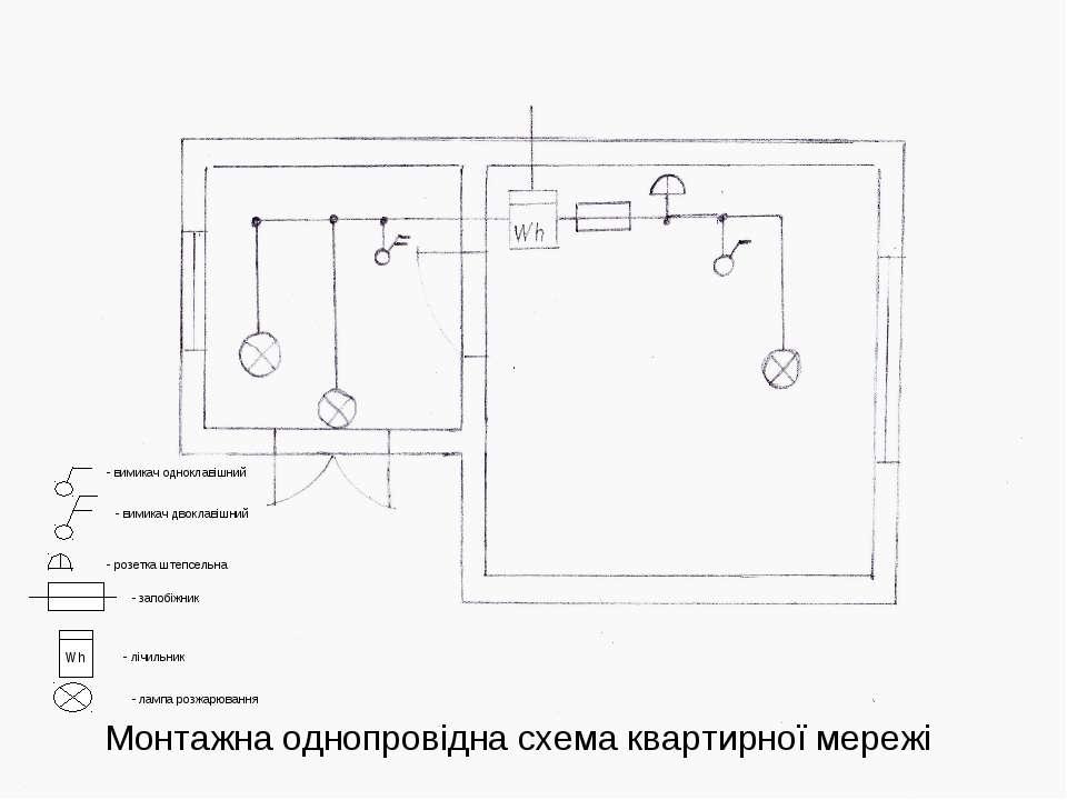 Монтажна однопровідна схема квартирної мережі Wh - вимикач одноклавішний - ви...