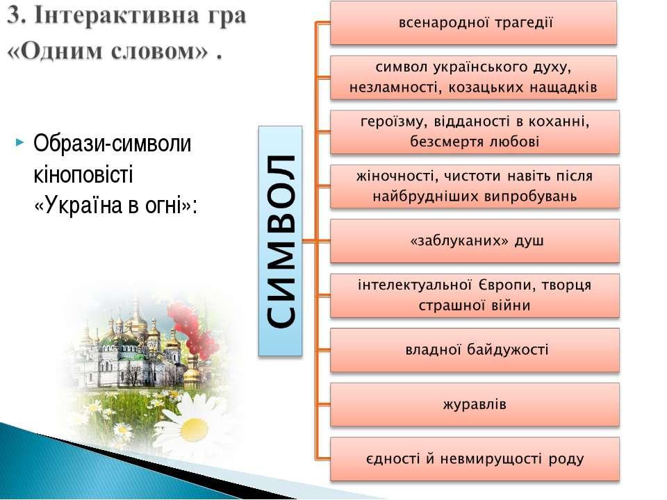 Образи-символи кіноповісті «Україна в огні»: