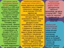 Об'єднана партія визволення України (ОПВУ) розпочала діяльність в 1955 році в...