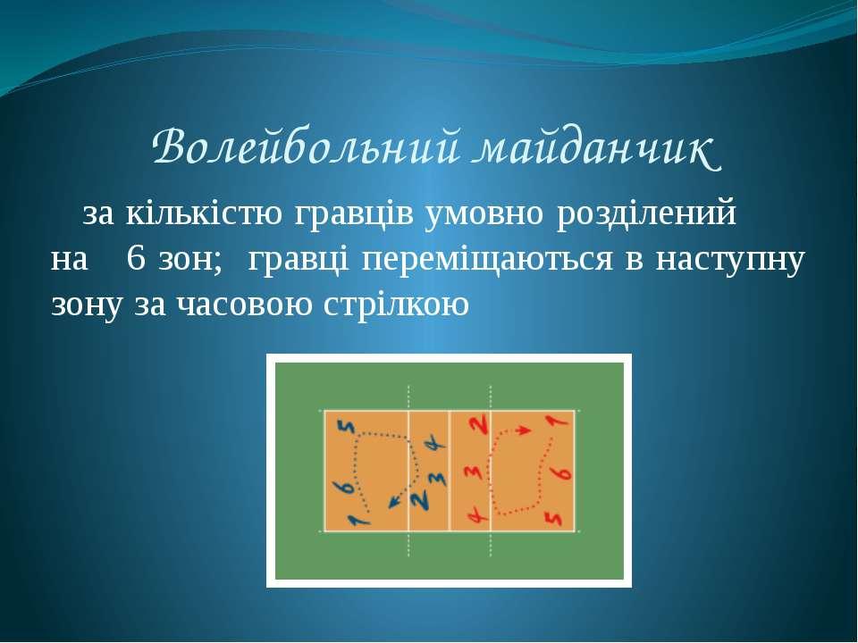 Волейбольний майданчик за кількістю гравців умовно розділений на 6 зон; гравц...
