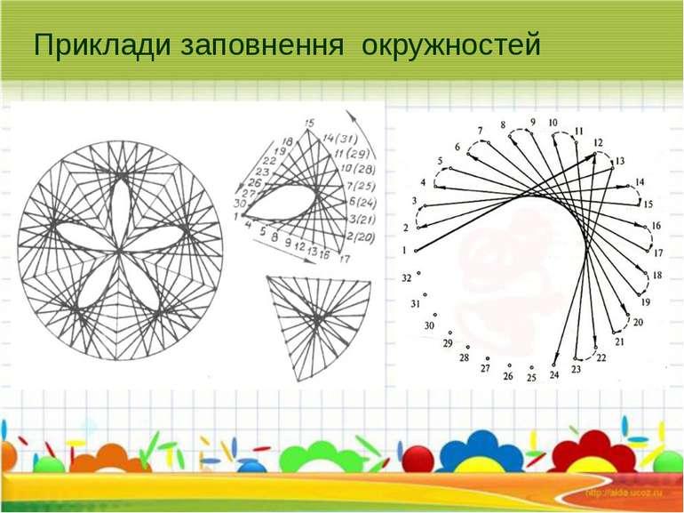 Приклади заповнення окружностей