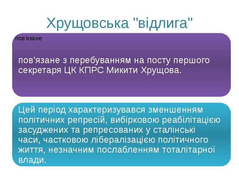 """Хрущовська """"відлига"""""""
