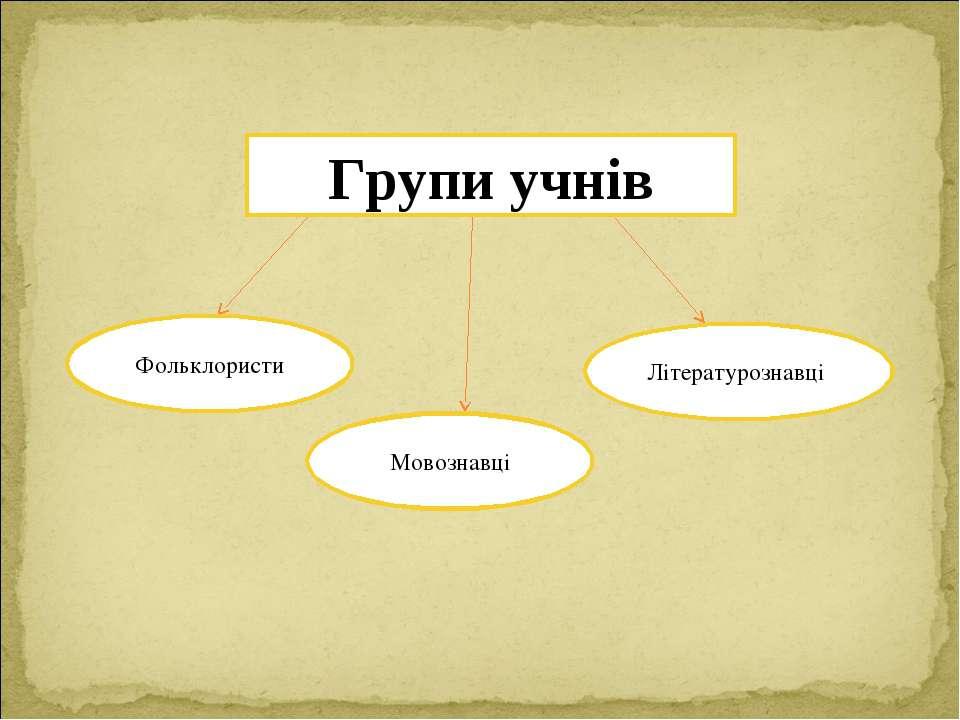 Групи учнів Фольклористи Мовознавці Літературознавці