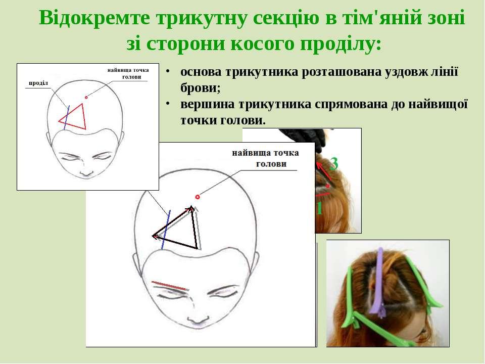 Відокремте трикутну секцію в тім'яній зоні зі сторони косого проділу: основа ...