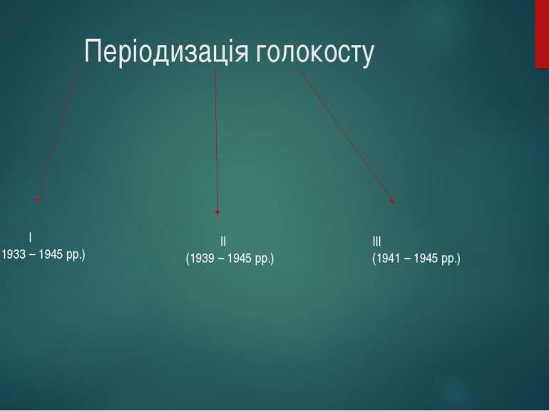 Періодизація голокосту  І (1933 – 1945 рр.)  ІІ (1939 – 1945 рр.) ІІІ (1941...