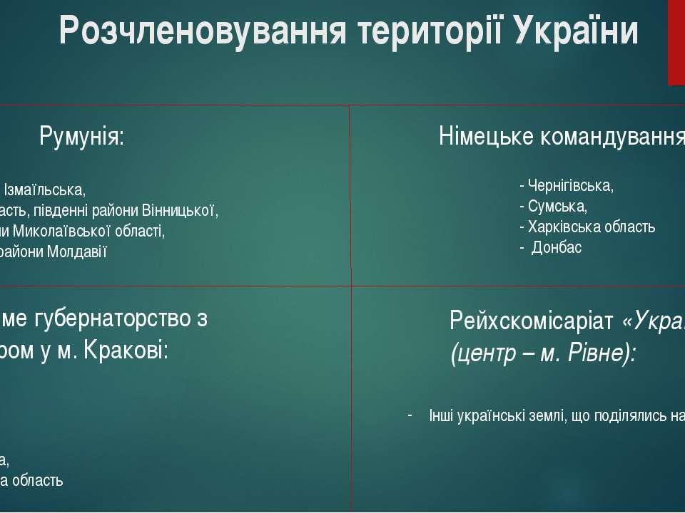Розчленовування території України Чернівецька, Ізмаїльська, Одеська область, ...