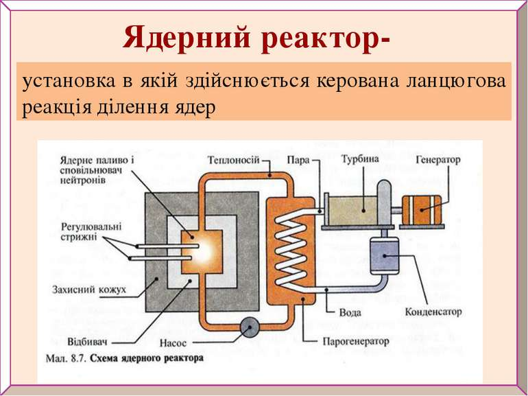 Ядерний реактор- установка в якій здійснюється керована ланцюгова реакція діл...
