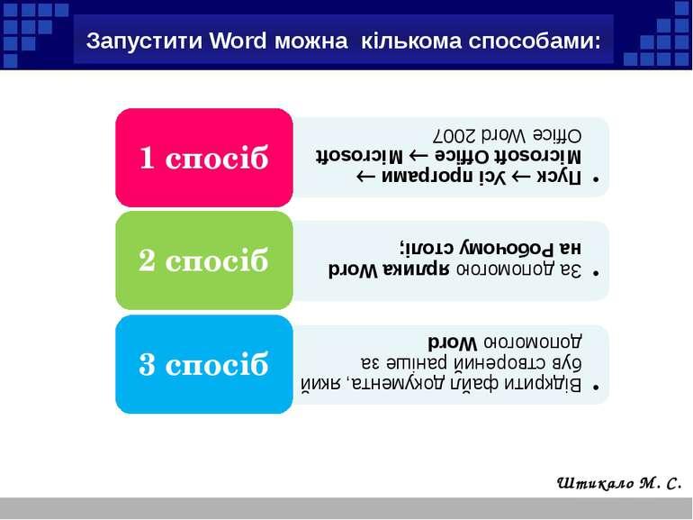 Запустити Word можна кількома способами: Штикало М. С.