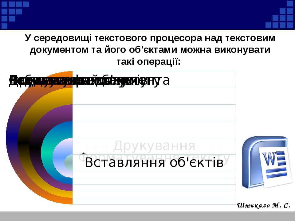 У середовищі текстового процесора над текстовим документом та його об'єктами ...