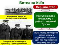 Битва за Київ Перший етап Наступ на Київ з плацдарму в районі с. Великий Букр...
