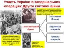 Участь України в завершальних операціях Другої світової війни Похорон бійця П...