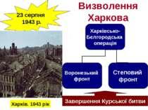 23 серпня 1943 р. Визволення Харкова Завершення Курської битви Харків. 1943 рік