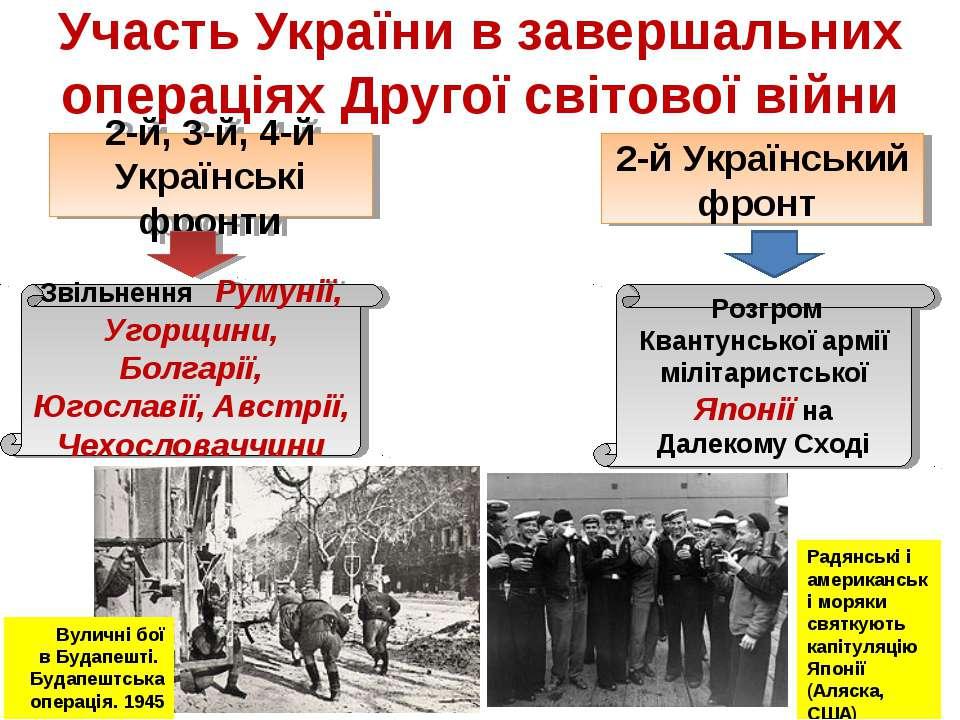 Участь України в завершальних операціях Другої світової війни 2-й, 3-й, 4-й У...