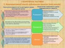 Психолого-педагогічні та методичні умови проведення уроку: Педагогічні можлив...