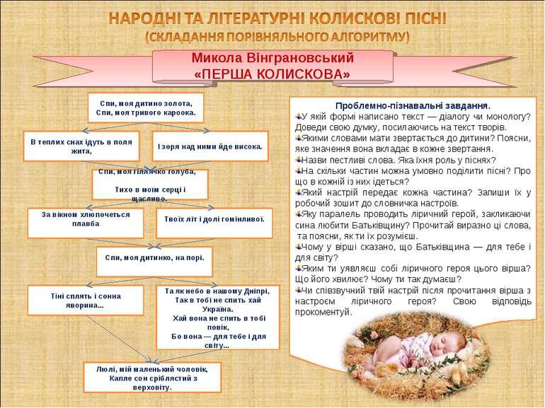Микола Вінграновський «ПЕРША КОЛИСКОВА» Спи, моя дитино золота, Спи, моя тр...