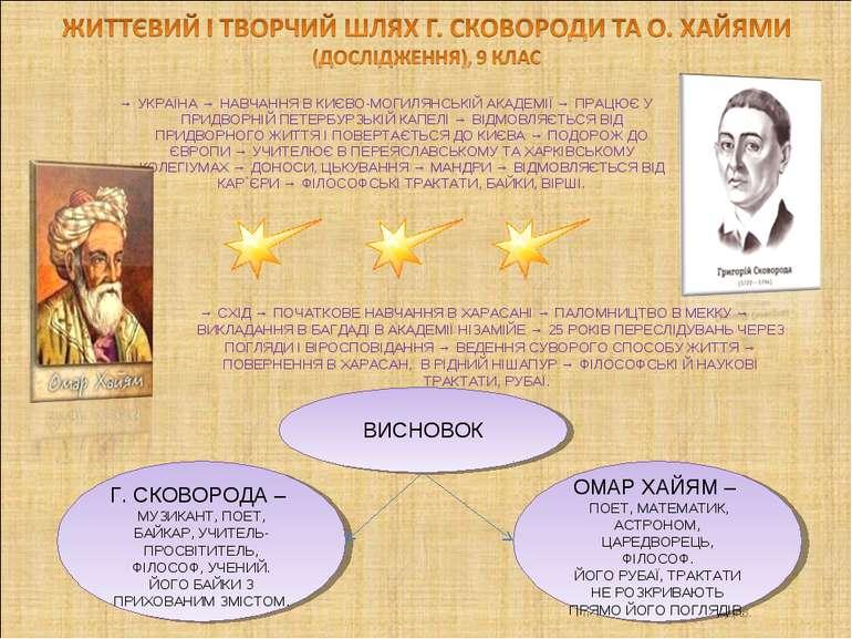 → УКРАЇНА → НАВЧАННЯ В КИЄВО-МОГИЛЯНСЬКІЙ АКАДЕМІЇ → ПРАЦЮЄ У ПРИДВОРНІЙ ПЕТЕ...