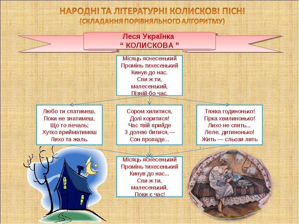 """Леся Українка """" КОЛИСКОВА """" Місяць яснесенький Промінь тихесенький Кинув до н..."""