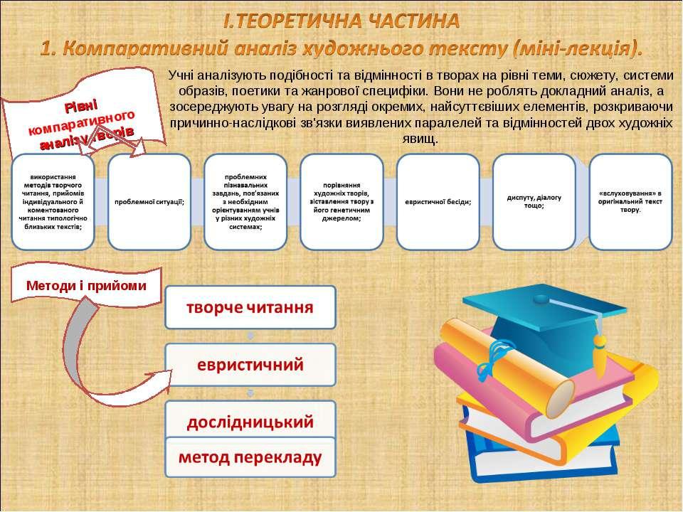 Рівні компаративного аналізу творів Учні аналізують подібності та відмінності...