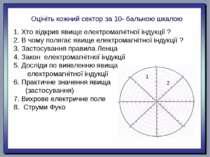Хто відкрив явище електромагнітної індукції ? В чому полягає явище електромаг...